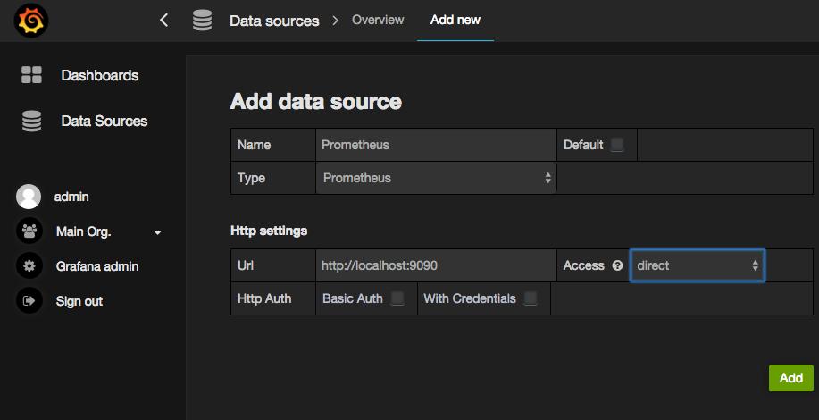Prometheus data source